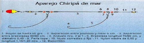 Aparejo de pesca Chiripa