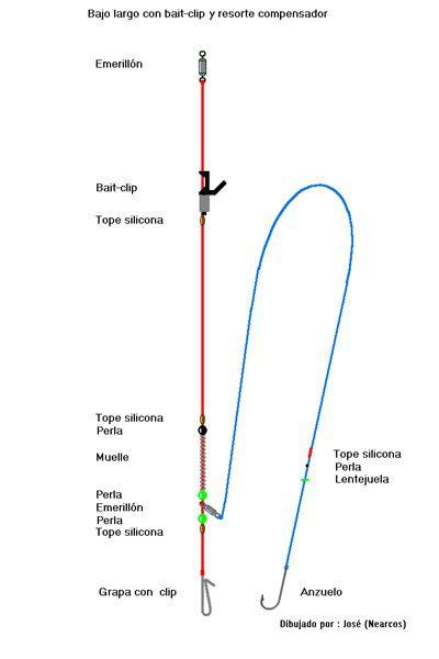 Bajos de línea con bait clip para largas distancias