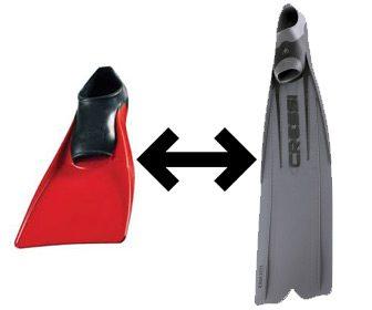 Diferencias alteas pala corta y pala larga