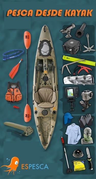 Material necesario pesca desde kayak