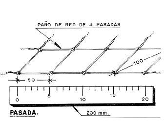 Luz Malla Paño de red 4 pasadas