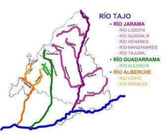 Mapa rios de Madrid