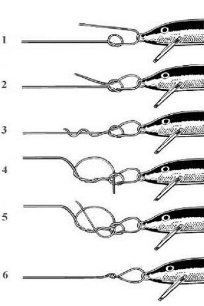 Nudos para señuelos pesca