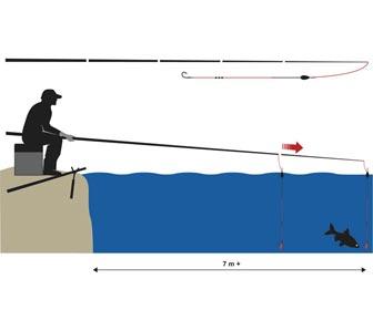 Pesca al corcheo coup caña telescópica