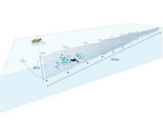 Redes de pesca flotante o deriva