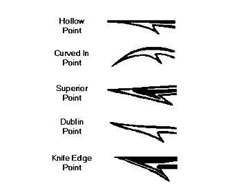 Tipos de puntas anzuelos de pescar